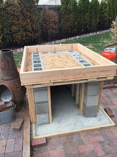 Homemade Outdoor Pizza Oven (15)