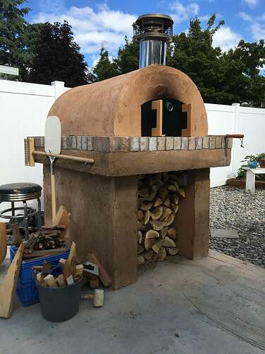 Build Your Own Outdoor Pizza Oven