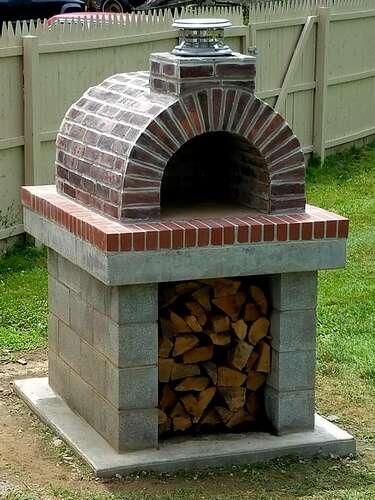 Making An Outdoor Oven .