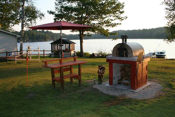 Outdoor Pizza Oven Kits (80)