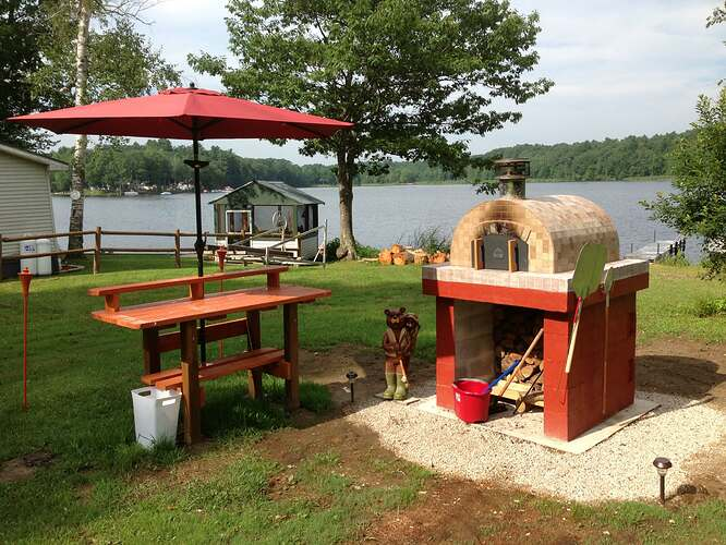 Outdoor Pizza Oven Kits (41)