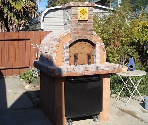 How To Make A Backyard Brick Pizza Oven
