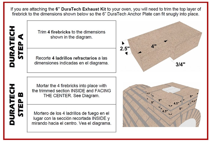 DuraTech Anchor Plate