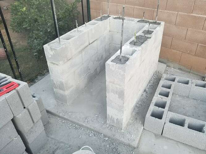 How to Build an Outdoor Pizza Oven Step by Step (2)