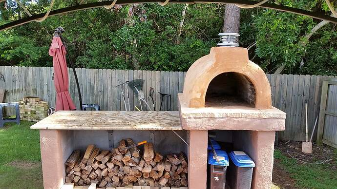 DIY Wood Fired Oven