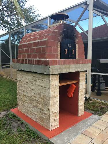 Building An Outdoor Oven
