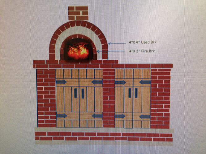 Firewood Pizza Oven (1)