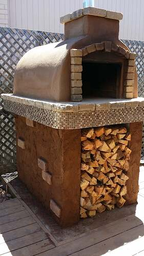 Make Pizza Oven At Home