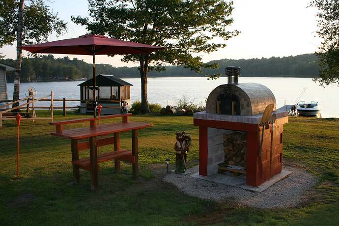 Outdoor Pizza Oven Kits (77)