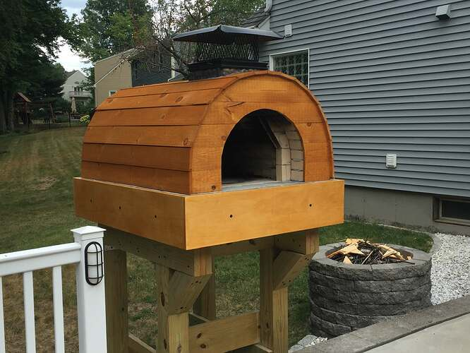 Building a Wood Fired Pizza Oven (50)