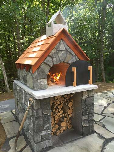 How To Make An Outdoor Brick Oven
