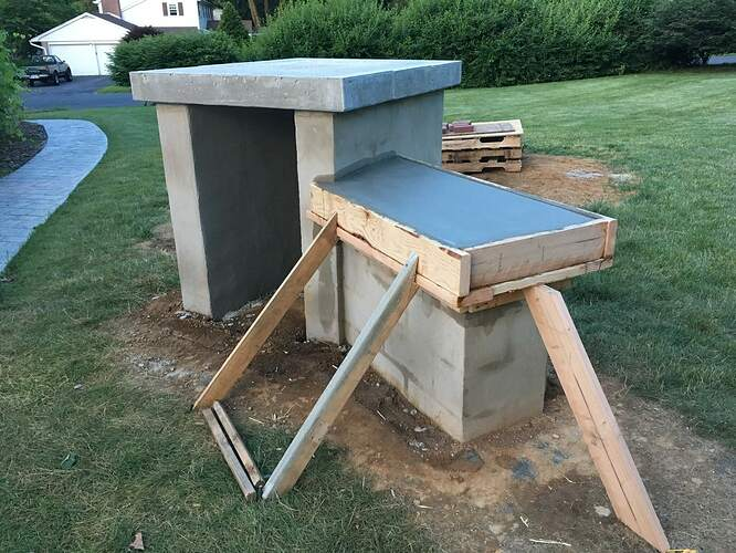 How To Build An Italian Pizza Oven (13)