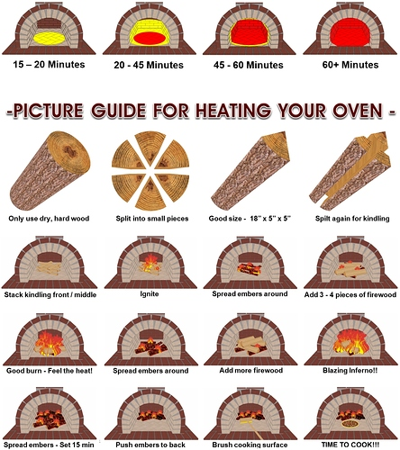 How to fire your wood-fired oven for daily use