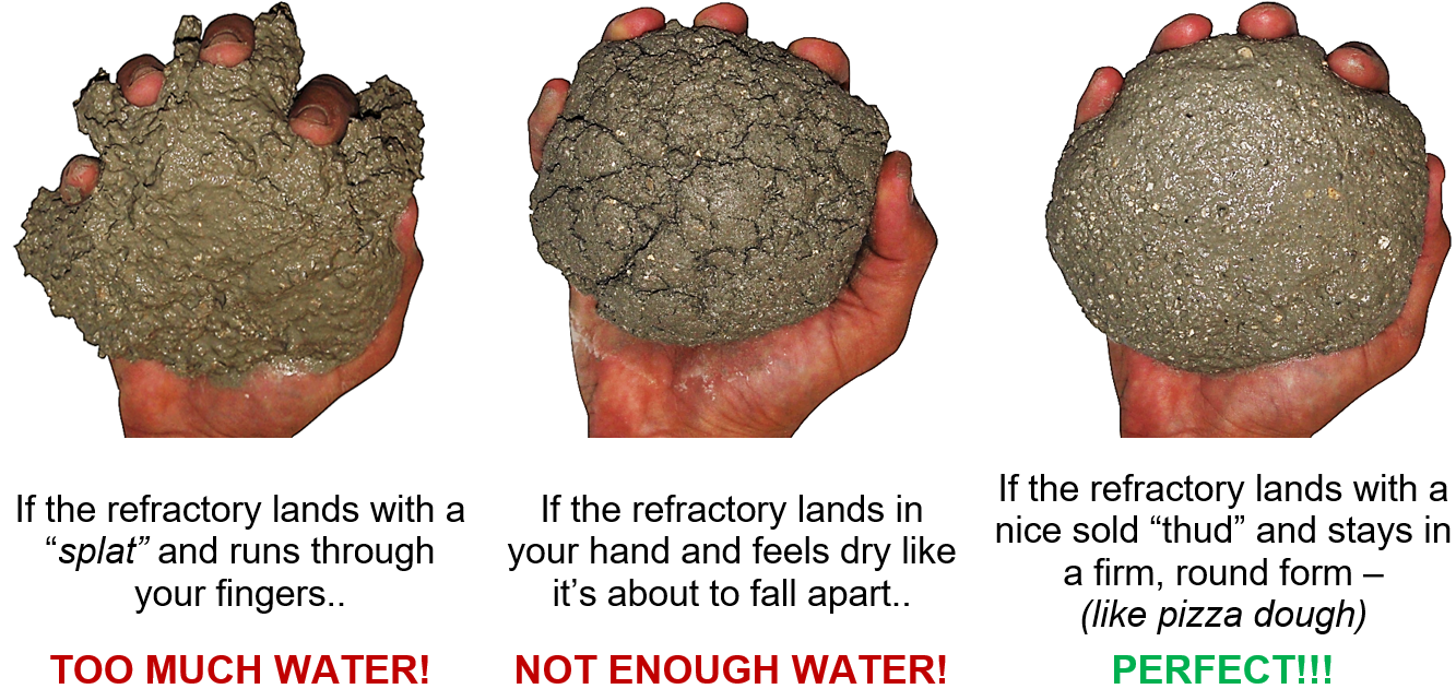 How to Properly Mix Castable Refractory with Stainless Steel