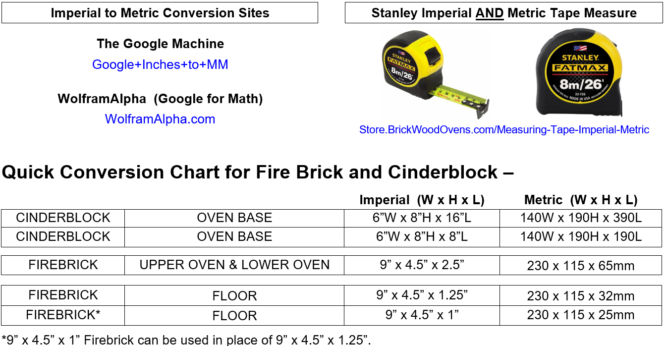 Imperial To Metric Conversion Chart Construction Materials Needed